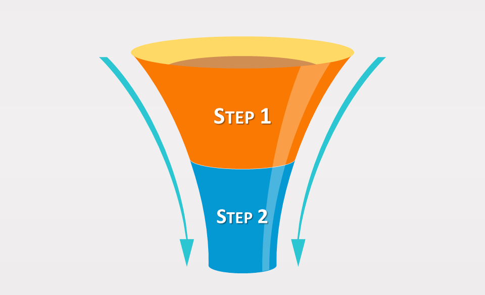 tro 2 step facebook sales funnel Graph