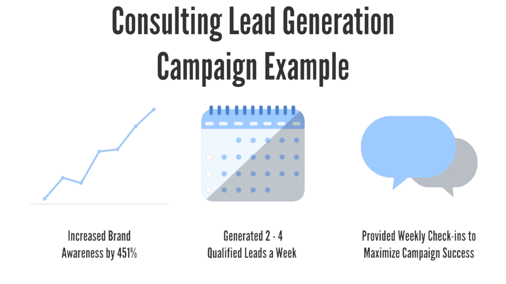 consulting lead generation campaign example graph