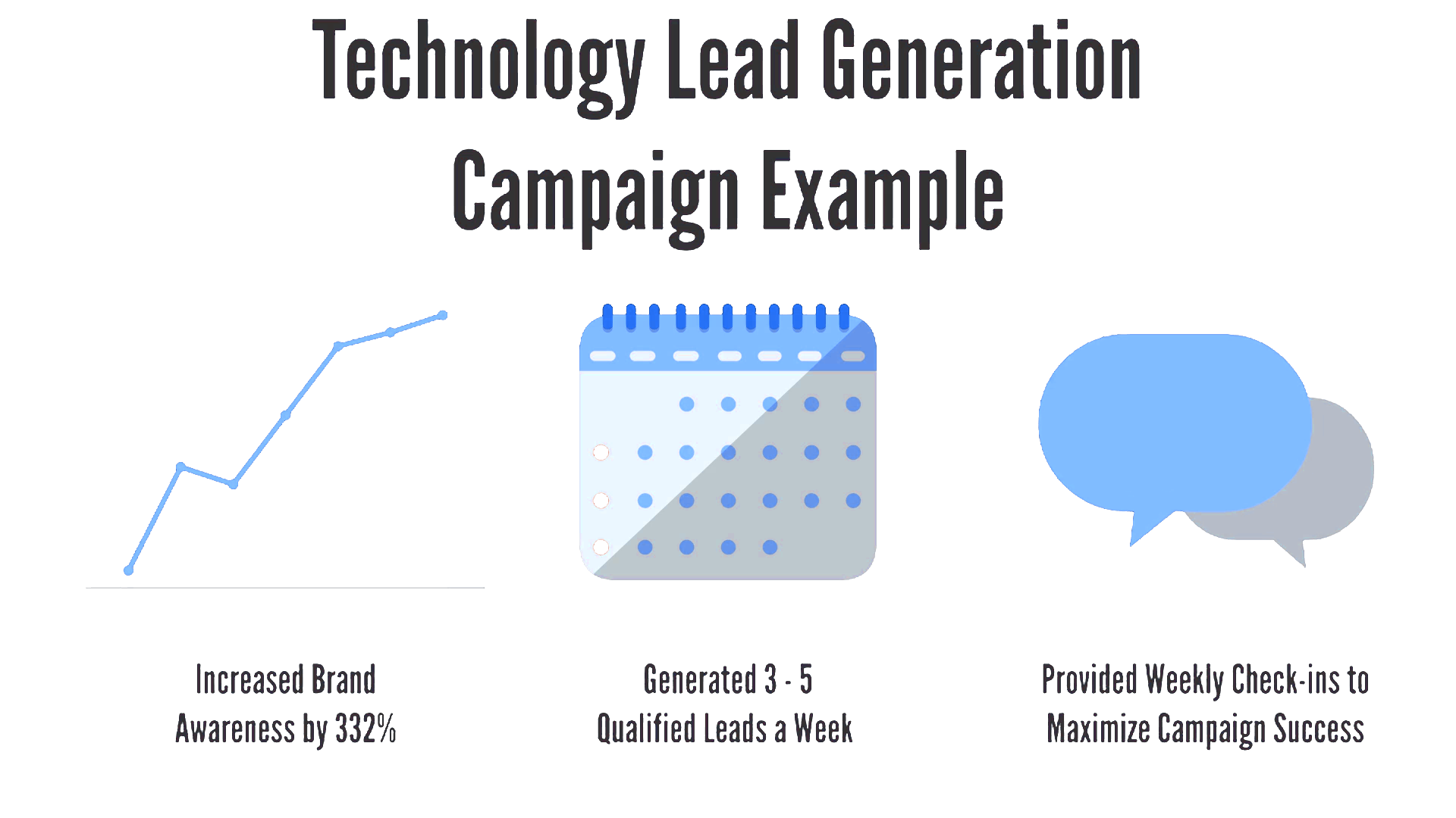 lead generation for technology campaign example